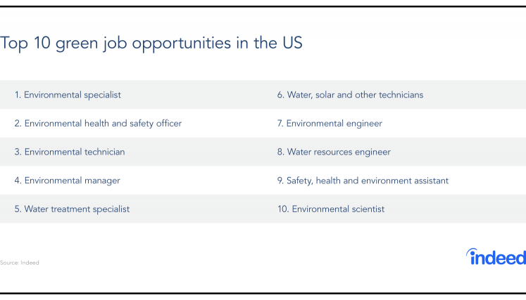 https://www.jobsbangkok.net/wp-content/uploads/2017/04/the-united-states-of-green-jobs-where-to-find-work-protecting-the-environment.png